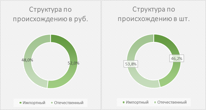 зп9191.png